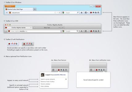 SocialAPI Toolbar-Buttons