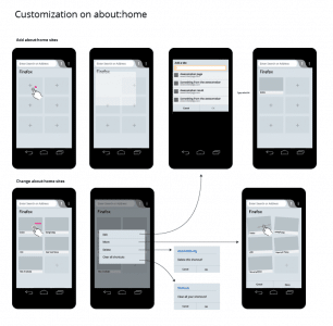 Firefox Mobile Startseite anpassen