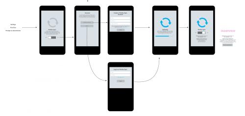 Firefox Mobile Verbessertes Sync-Setup