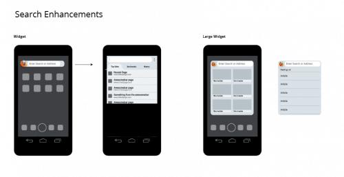 Firefox Mobile Widgets