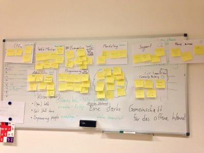 Mozilla DE 2013 Brainstorming