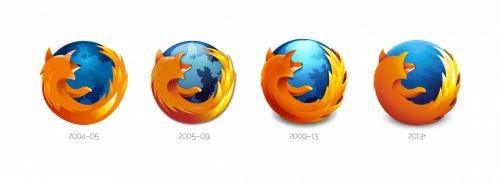 Firefox Logo Evolution