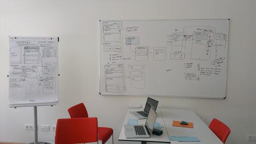 Peppermind Brainstorming