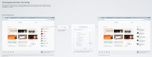 Neuer Tab: Pocket-Integration