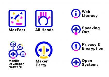Mozilla Logo-Entwurf: Open Button