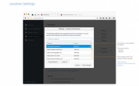 Berechtigungs-Einstellungen Firefox