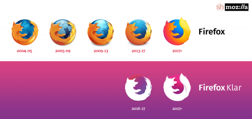 Firefox Logos 2017
