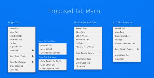 Multi-Tab-Management in Firefox