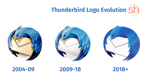 Thunderbird Logo 2018