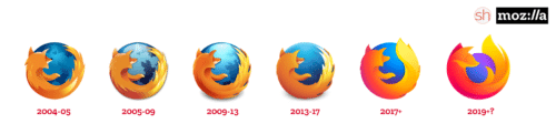 Firefox-Logo 2019