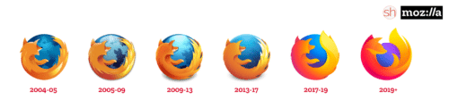 Firefox Logo-Evolution 2019