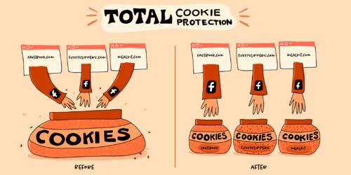 Vollständiger Cookie-Schutz in Firefox 86