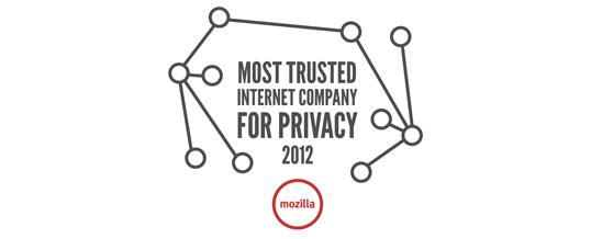 Mozilla vertrauenswürdigstes Internet-Unternehmen in Bezug auf Privatsphäre 2012